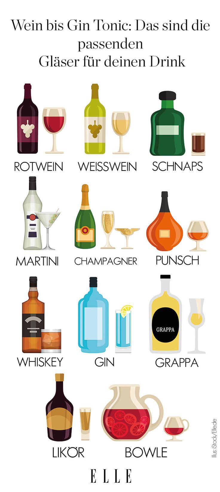 Gute Drinks beeindrucken Gäste am meisten. Genauso wichtig wie Champagner, Gin Tonic & Co. sind jedoch die passenden Gläser. Deshalb haben wir hier die wichtigsten Gläser zu den beliebtesten Getränken zusammengestellt. Cheers! #drinks #glassart #drinking #lifestyle