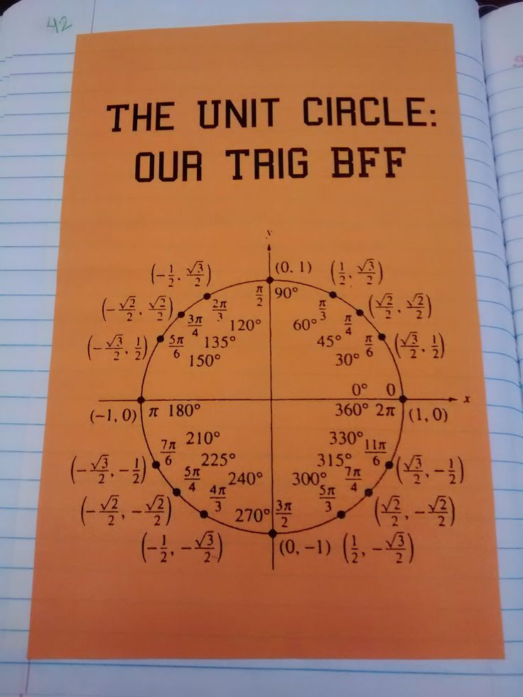 Best 25+ Unit circle table ideas on Pinterest Mathematical - unit circle chart