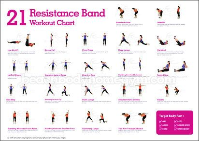 Workout exercise band exercise charts resistance band exercises