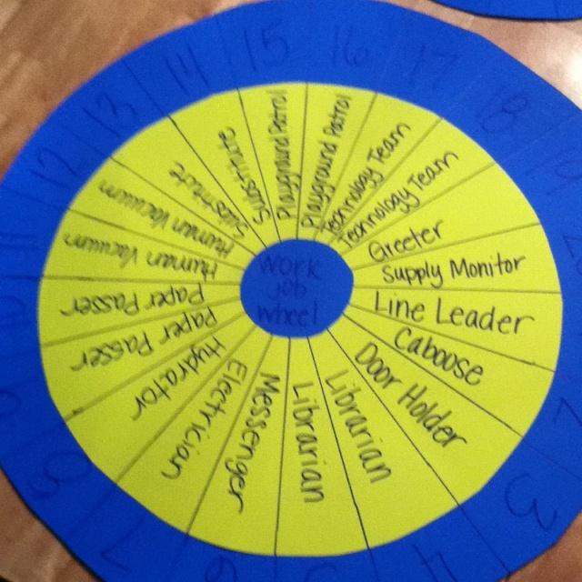 Work job wheel