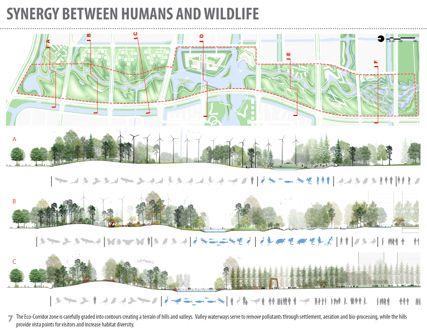 Architecture Design Ecological Planning 105 best ecological urbanism images on pinterest   urban planning