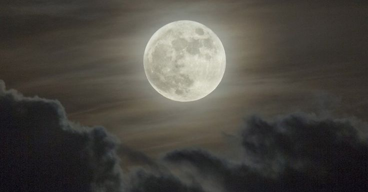Full Moon Dates and Times