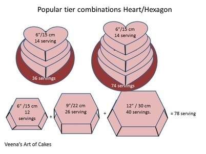 hexagon wedding cake serving chart 292 best images about start a cake business on 15217