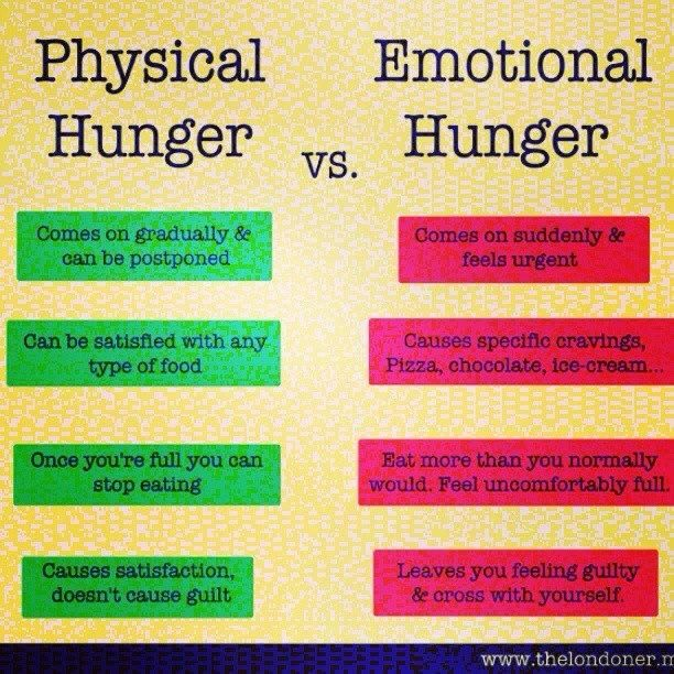 Are You An Emotional Eater We Share Practical Tips To: 43 Best Carpool Humor Images On Pinterest