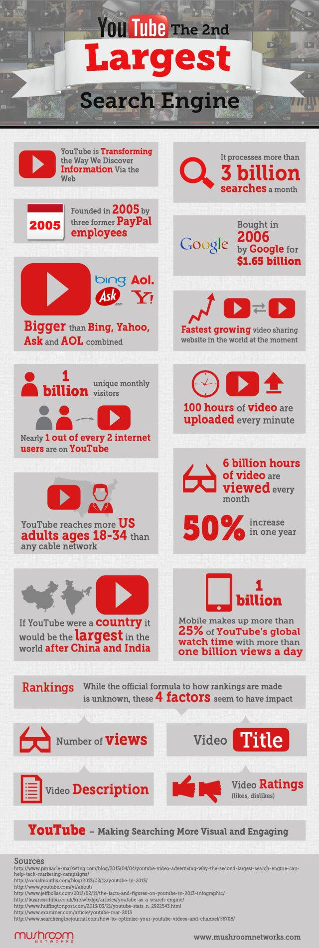 #YouTube , the 2nd largest search engine [infographic] via @Mary Powers Powers Lumley | BornToBeSocial