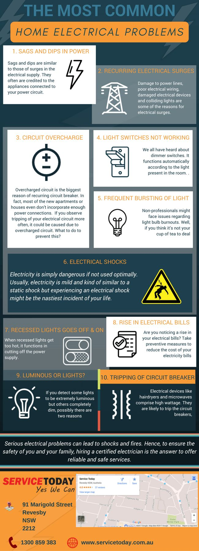 Identify The Most Common Electrical Problems!