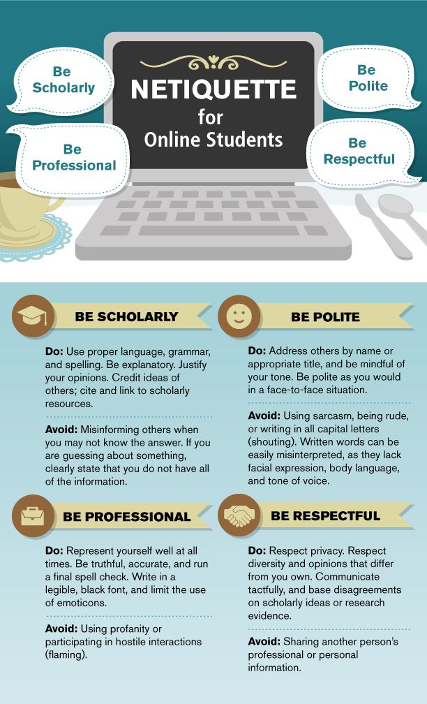 """""""Dos and don'ts"""" of social media: concise yet complete explanations of abstract attitudes to apply to internet usage  (scholarly, respectful, professional, polite)"""