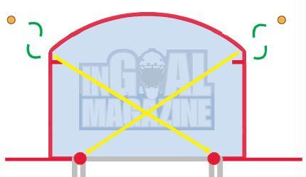 how to build a hockey goalie slide board