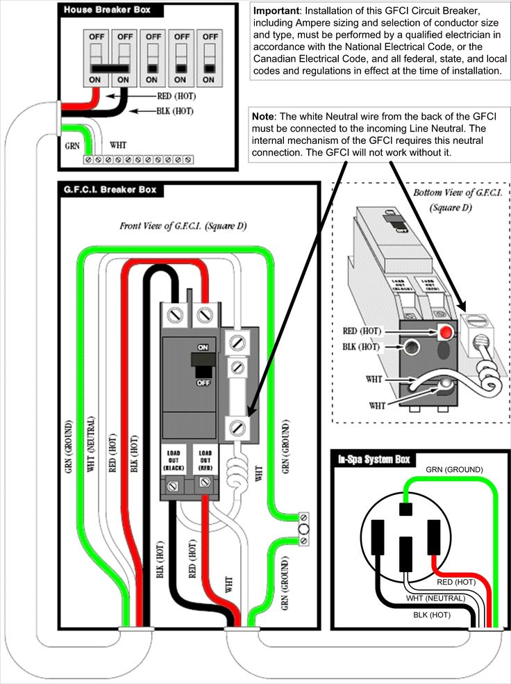 Three Wire Gfci Diagram GFCI Outlet Home repair
