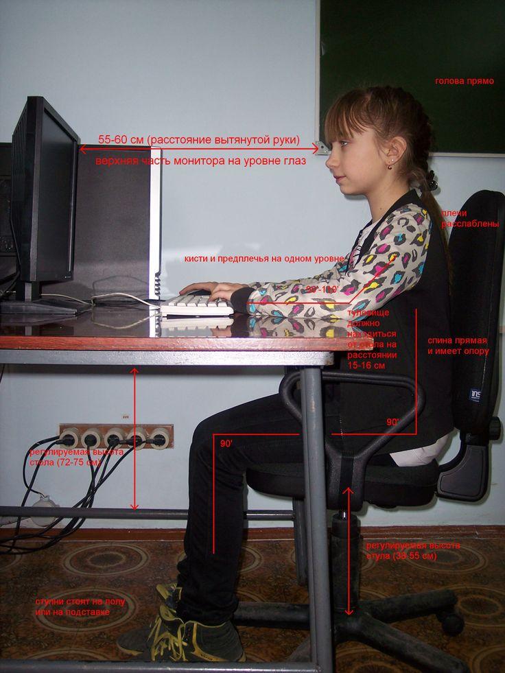 Правильная организация рабочего места за компьютером