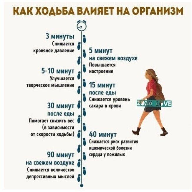 slăbită de veselie)