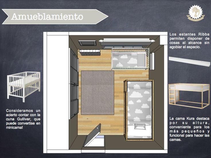 M s de 1000 im genes sobre proyectos en pinterest - Como sacar los metros cuadrados de una habitacion ...