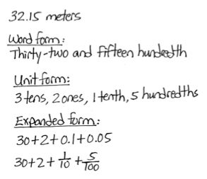 unit form - a very helpful new addition to forms of numbers, ways ...