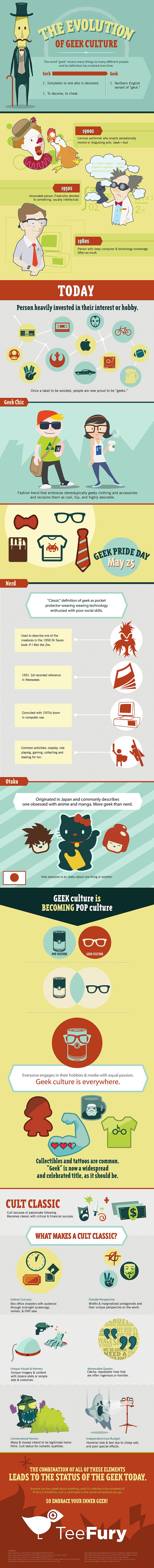 The Evolution Of Geek Culture [Infographic]