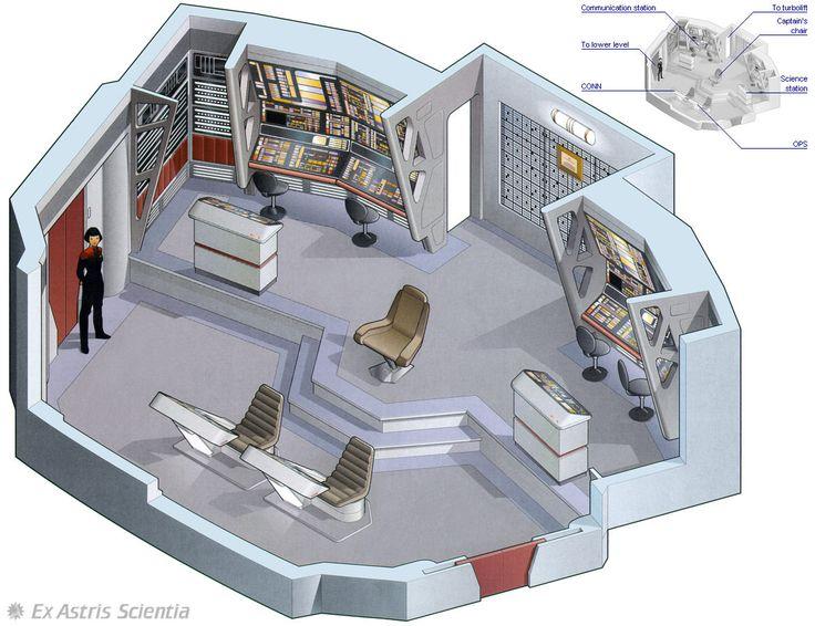 u s s prometheus ncc 71201 bridge st ds9 episode second sight interiors cutaways. Black Bedroom Furniture Sets. Home Design Ideas