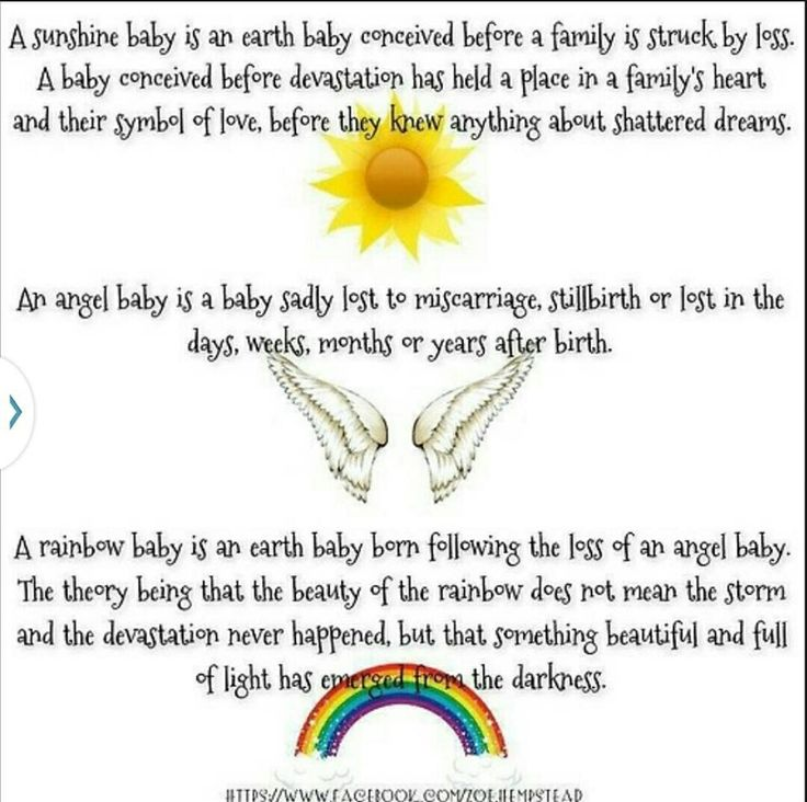 94 best IN MEMORY images on Pinterest | Baby loss, Grief ...