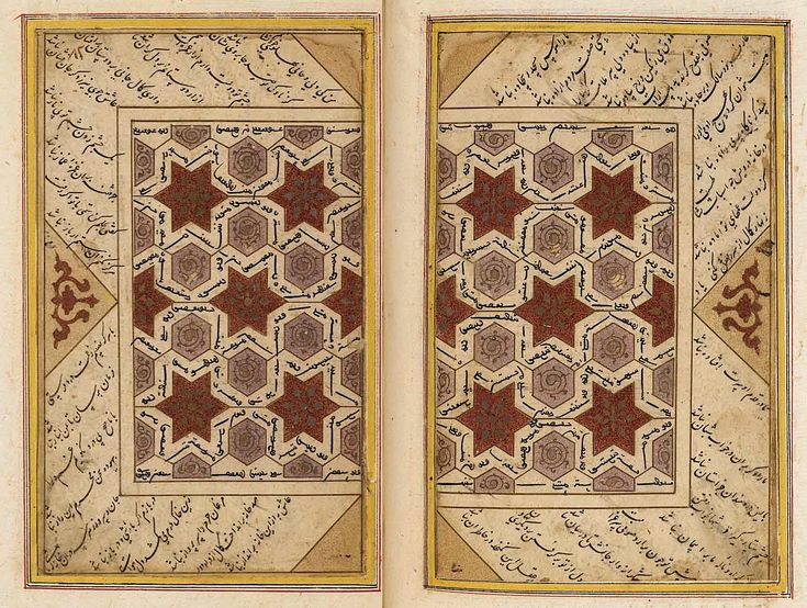 Facing pages with the Uighur text in the central panels and the Persian poems in the margins - The 'Yazd' anthology, a collection of Turkish works written in calligraphic Uighur script in Yazd in 1431 with the addition of the Persian Dīvāns of Kamal-i Khujand and Amiri in the margins.