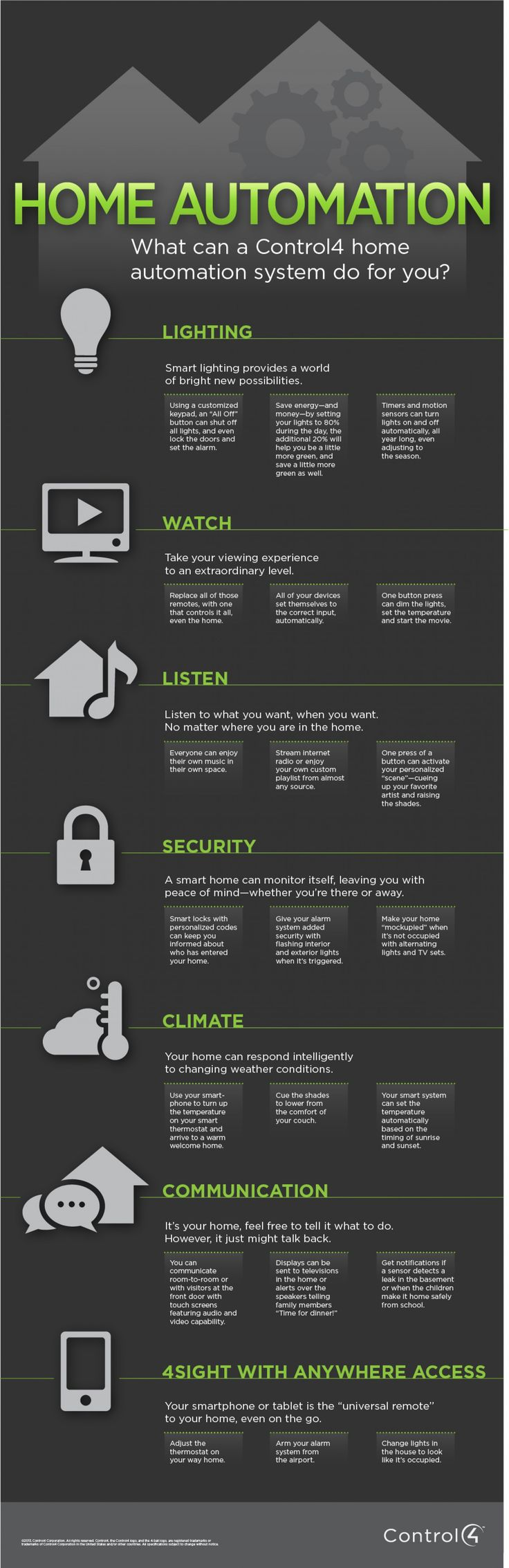 What Can A Home Automation System Do For You? visual.ly