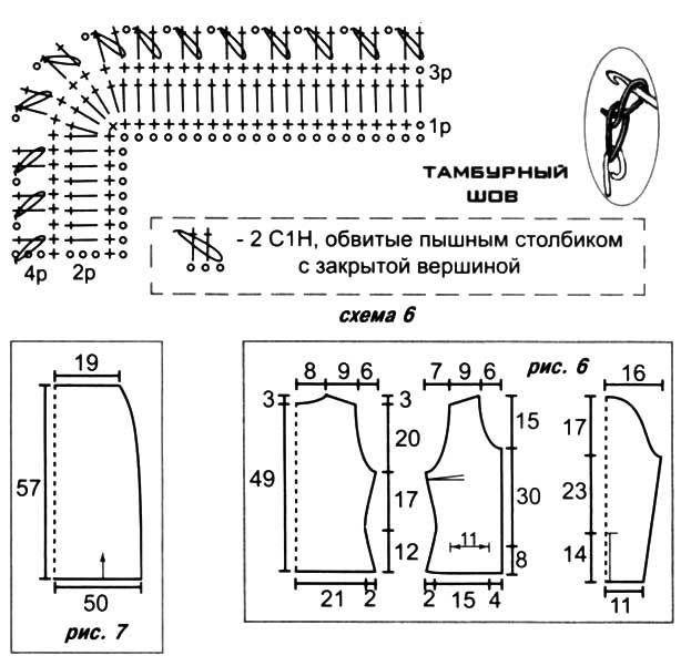 обвязка горловины и выкройка примерная