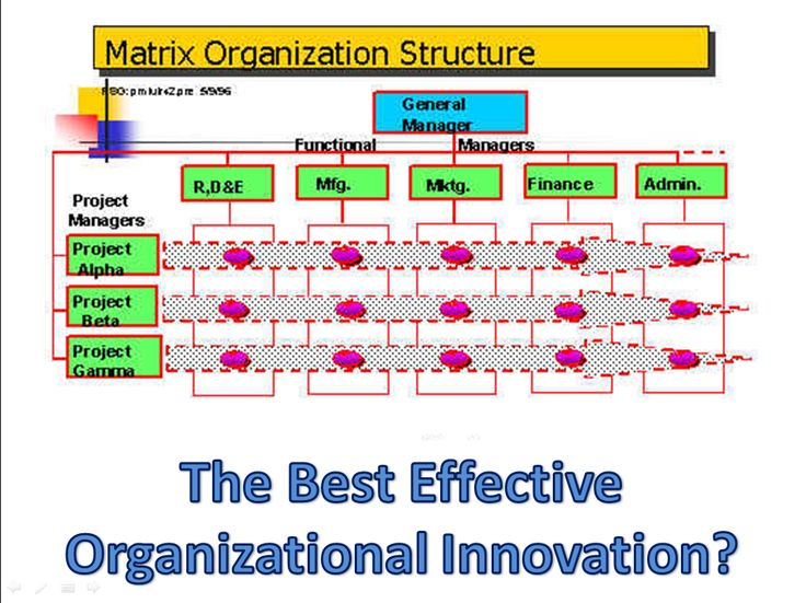 9 best Org Chart images on Pinterest Charts, Organizations and - horizontal organization chart template