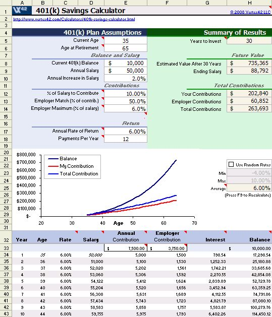 Estimate how much you can save via your 401(k) plan over time, using this free Excel template.