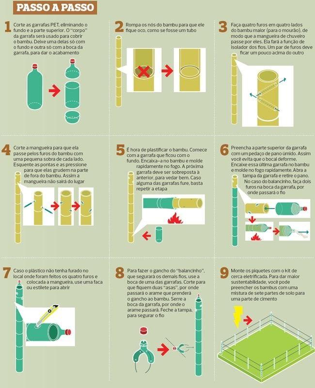 98 melhores imagens de criando e cultivando no pinterest for Como criar caracoles de jardin
