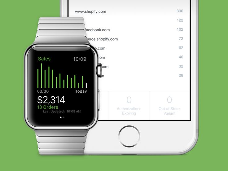 Shopify for Apple Watch by Kevin Clark for Shopify