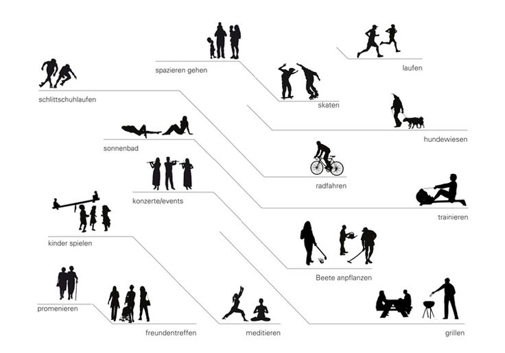17 best images about program and activity diagrams on