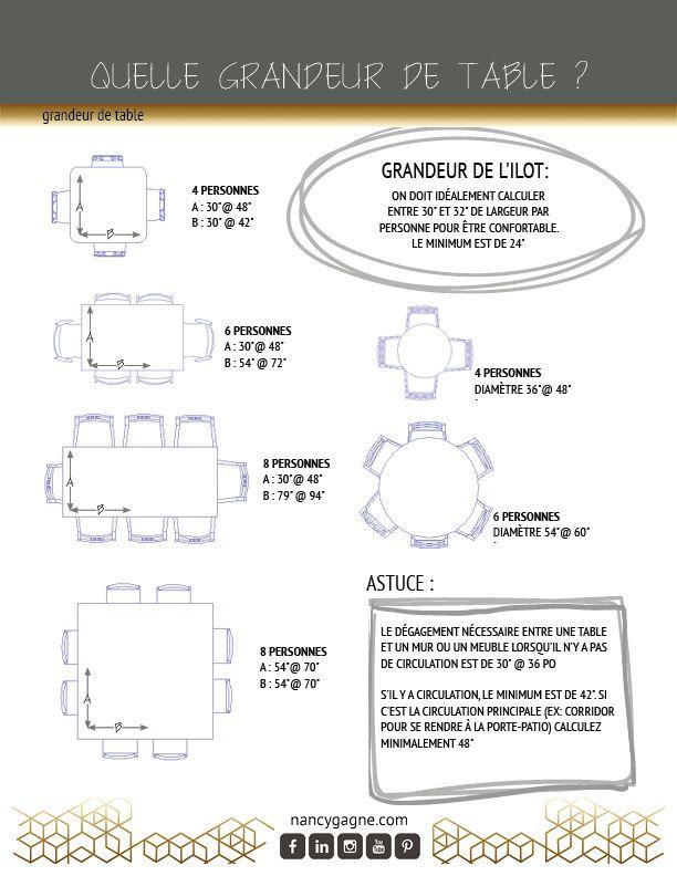 Dimension Pour Une Table De Salle A Manger Grandeur Table Map