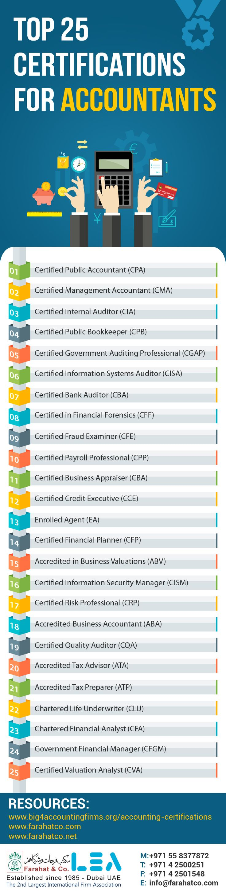 14 best infographics images on pinterest visual schedules top 25 certifications for accountants xflitez Gallery