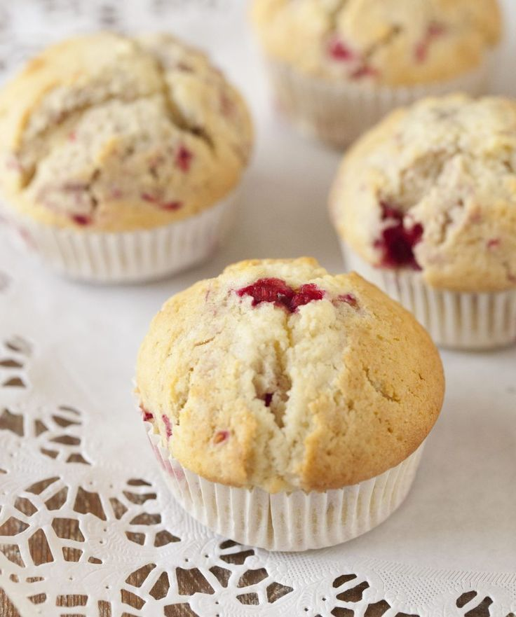 grundrecept på muffins