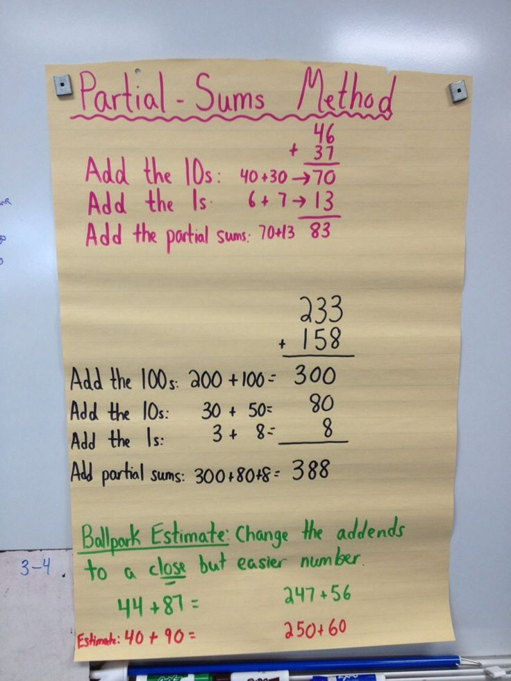 partial sums addition anchor chart