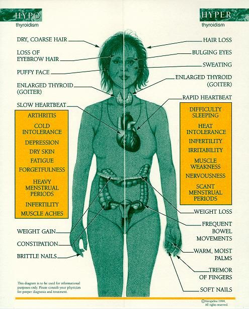 Hypothyroid vs Hyperthyroid - After Surgery or RAI Treatment we end up on the other side (Hypothyroid), Doctors say Hypo is SAFER than the risks of being Hyper (Thyroid Storm). ** Find out more at the image link.