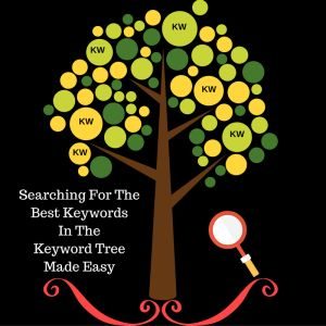 Keyword research is certainly an important part of SEO and so it is highly necessary to recognize which keywords are the right ones for a proper optimization of your website. Read the blog to know more about effective KW Research.