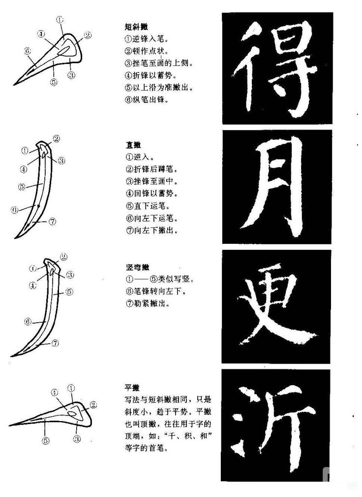 japanese writing styles Japanese calligraphy the strokes of japanese characters have to be drawn in this is called the square (kaisho) style of writing kanji this style of.
