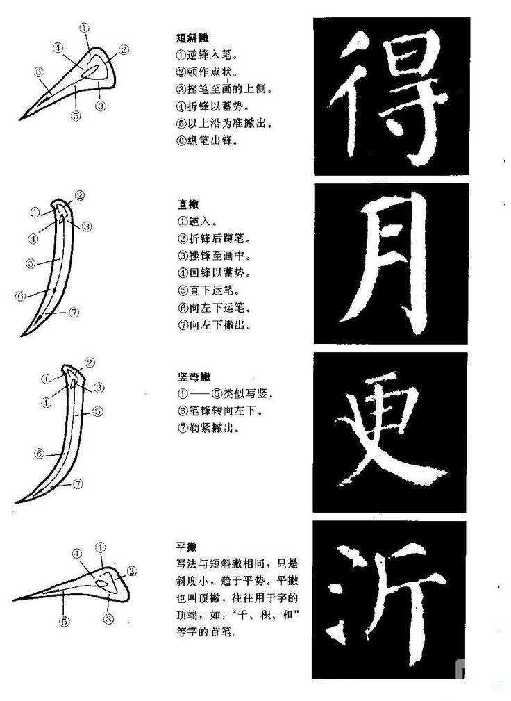 颜勤礼碑笔法