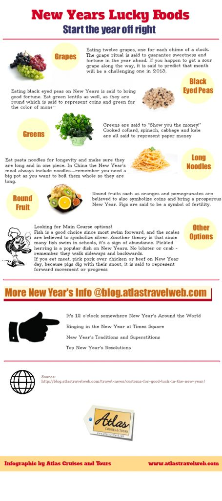 Lucky Foods - I need them! Everything you need to plan your New Years Lucky Food menu - pinning! #newyears #food #lucky