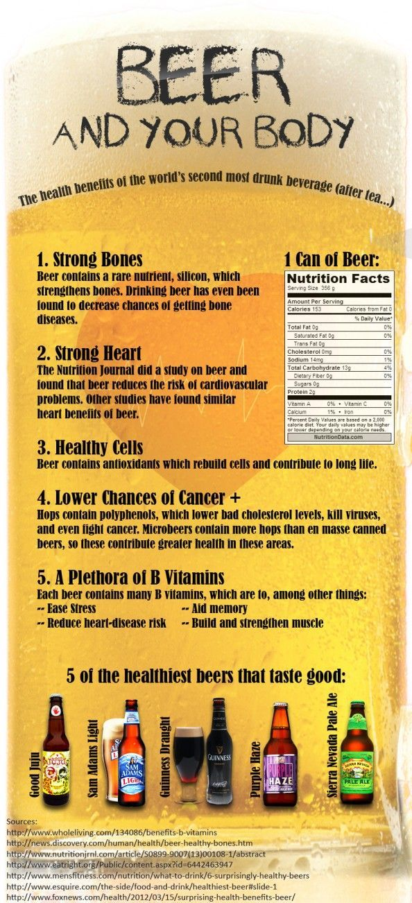 Beer And Your Body Please view the bottom of infographic for document sources. I do not know who designed the infographic, as always... If it's you let me know. Thanks!