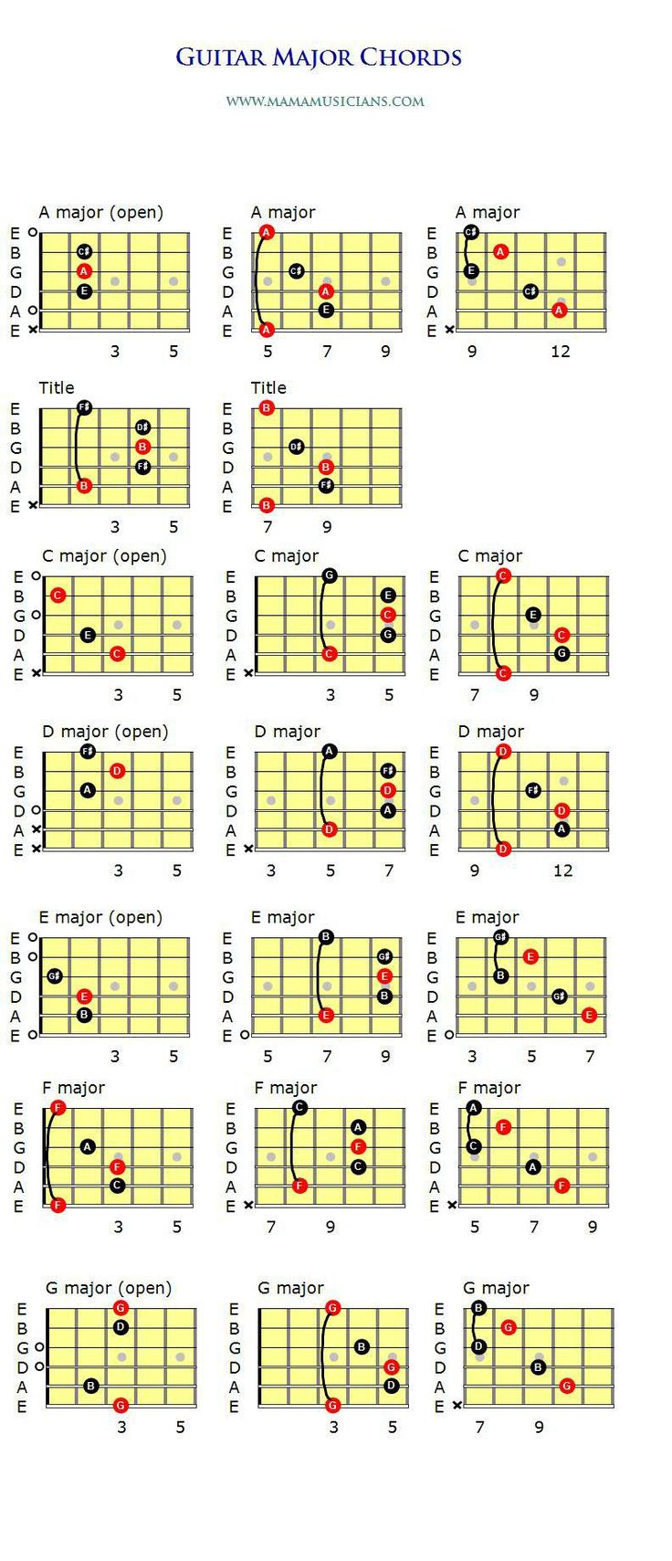 116 Best Guitar Images On Pinterest Guitar Chords Guitar Chord