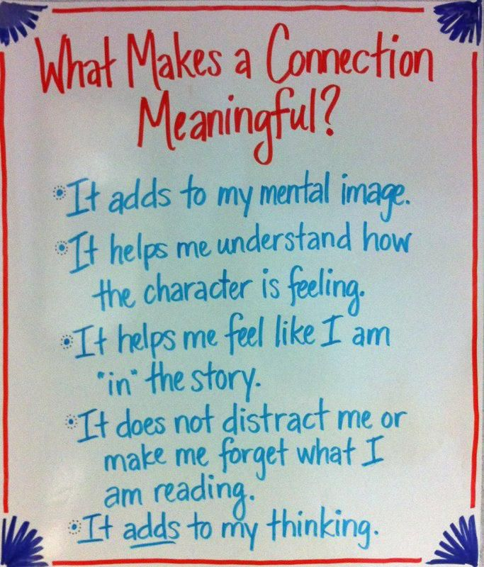 Making connections, while sticking to discussion about the text! Helps to avoid those conversations that lead away from text talk.