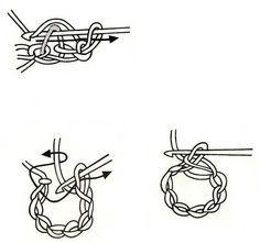 ergahandmade: Οδηγίες πλεξίματος με βελονάκι!