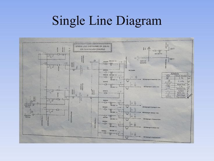 Image result for 220 kv gss kunda jaipur single line diagram