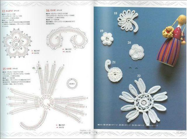Crochetpedia: Crochet Books Online - Foral Motifs - Lace Flower ...