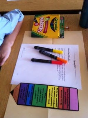 Color-coded math strategies.