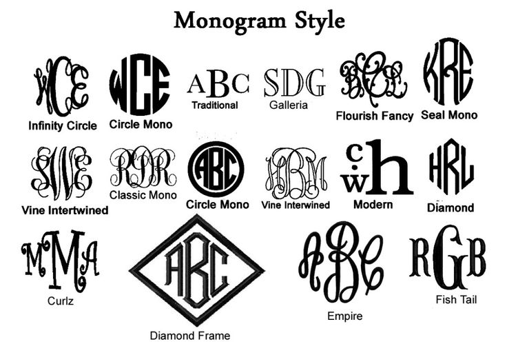 Fonts_20Monogram_20for_20atlanta_20monogram_original2-1024x717.jpg (1024×717)