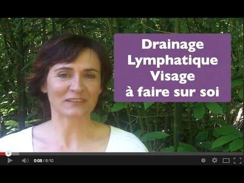 Drainage lymphatique du visage (à faire sur soi): 1:45