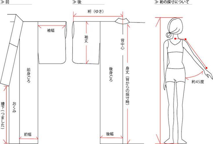 着物の各部名称 サイズcm表記 その他 http://iwasa-wasai.com/shakusunbun.html http://www.kimonodaijiten.jp/tools/