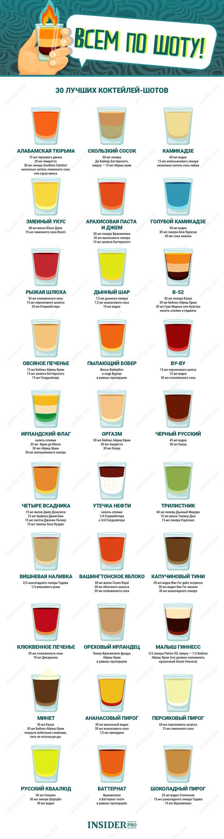 Инфографика: 30 лучших коктейлей-шотов | Инфографика | Insider.pro