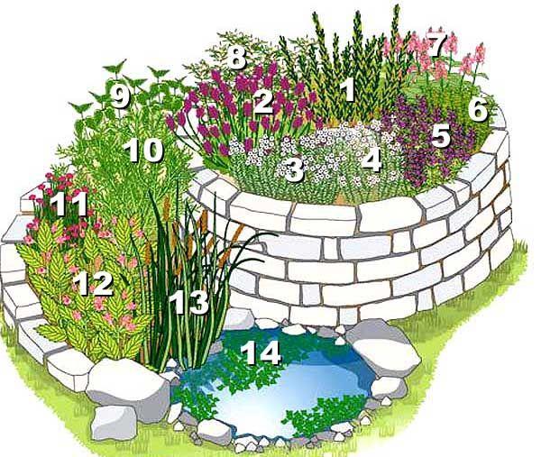 Garten - Naturstein - Bau eine Kräuterschnecke / Kräuterspirale