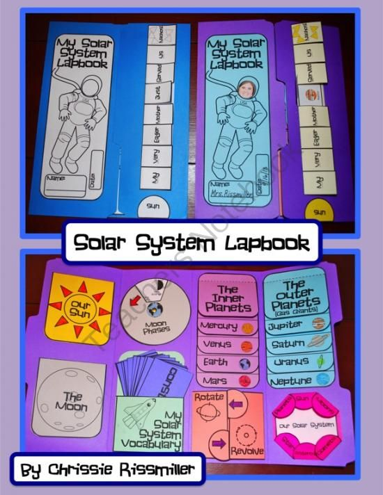 Solar System Lapbook- planet order mnemonic, planets, sun, moon, moon phases, rotate/revolve, etc.